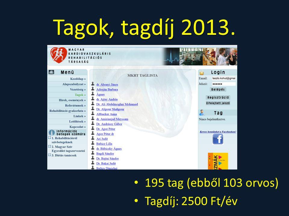 Tagok, tagdíj 2013. 195 tag (ebből 103 orvos) Tagdíj: 2500 Ft/év