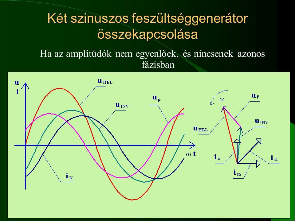 Két szinuszos feszültséggenerátor összekapcsolása