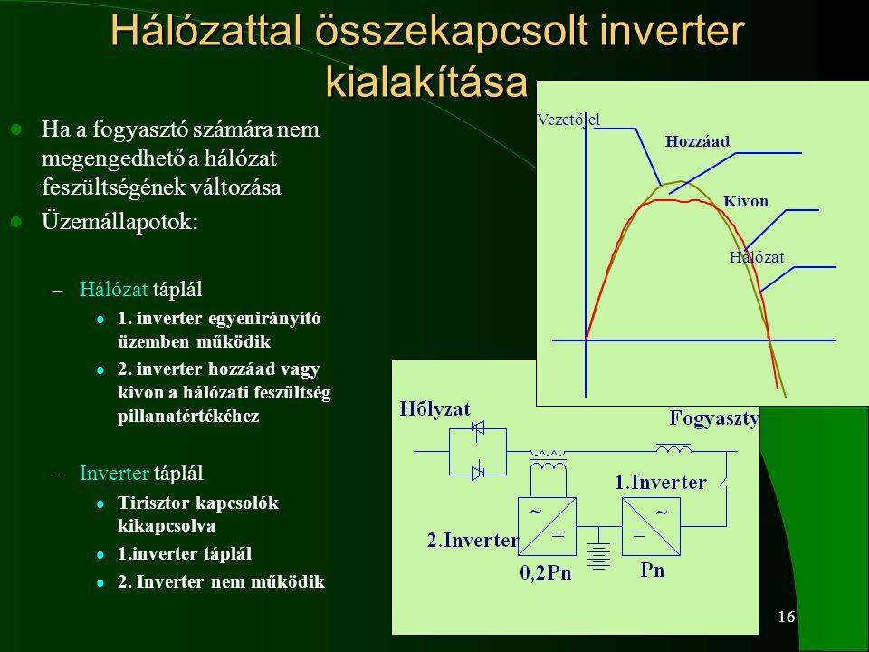 Hálózattal összekapcsolt inverter kialakítása