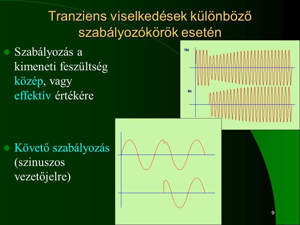 Tranziens viselkedések különböző szabályozókörök esetén