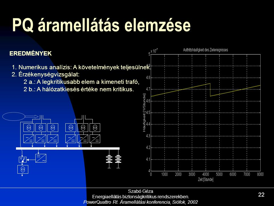 PQ áramellátás elemzése