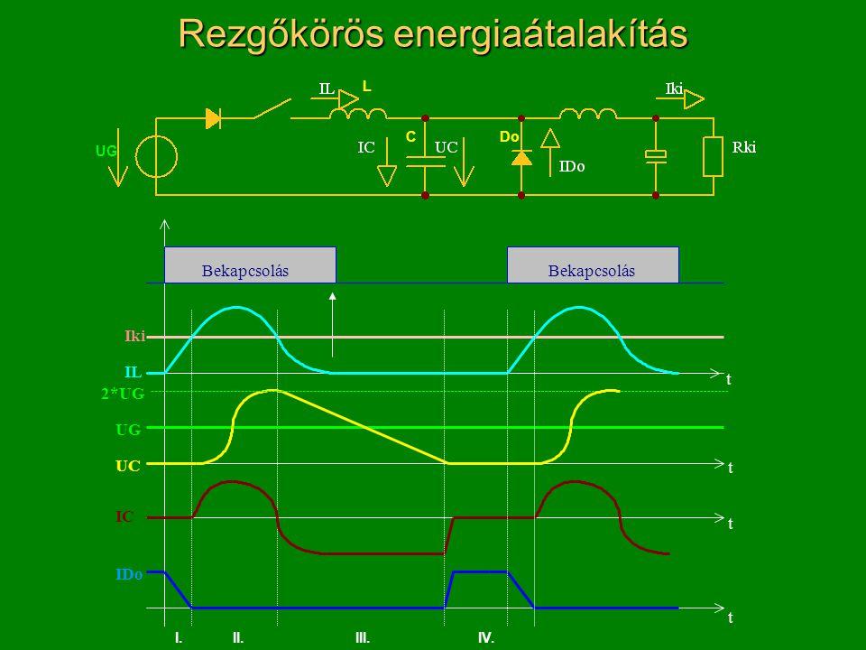 Rezgőkörös energiaátalakítás