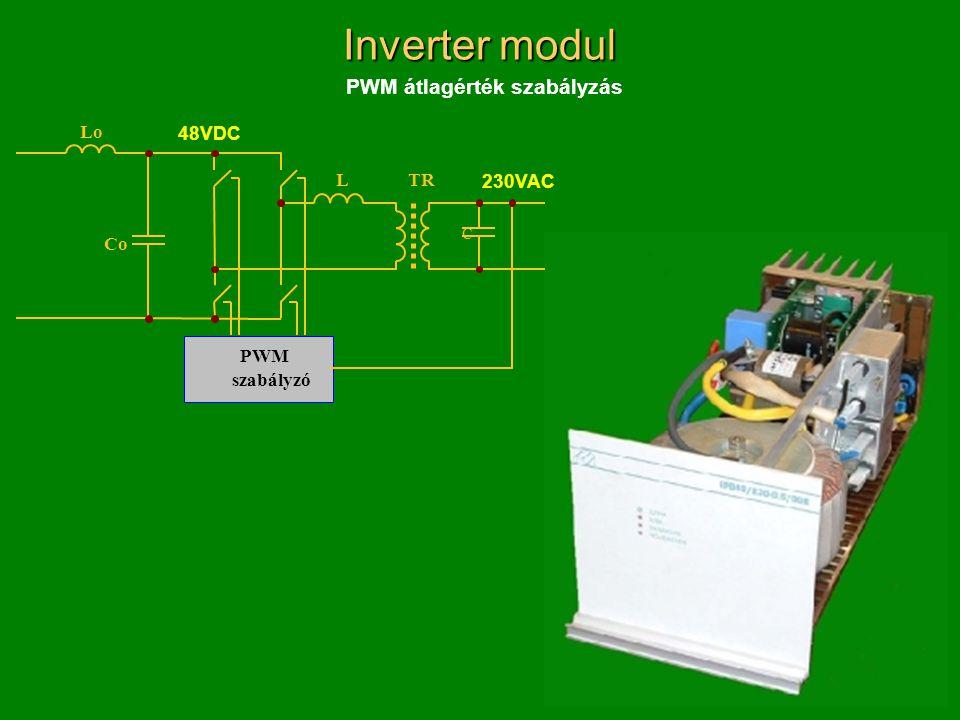 Inverter modul PWM átlagérték szabályzás Lo 48VDC L TR 230VAC Co PWM