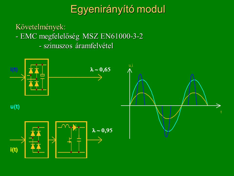 Egyenirányító modul Követelmények: - EMC megfelelőség MSZ EN61000-3-2