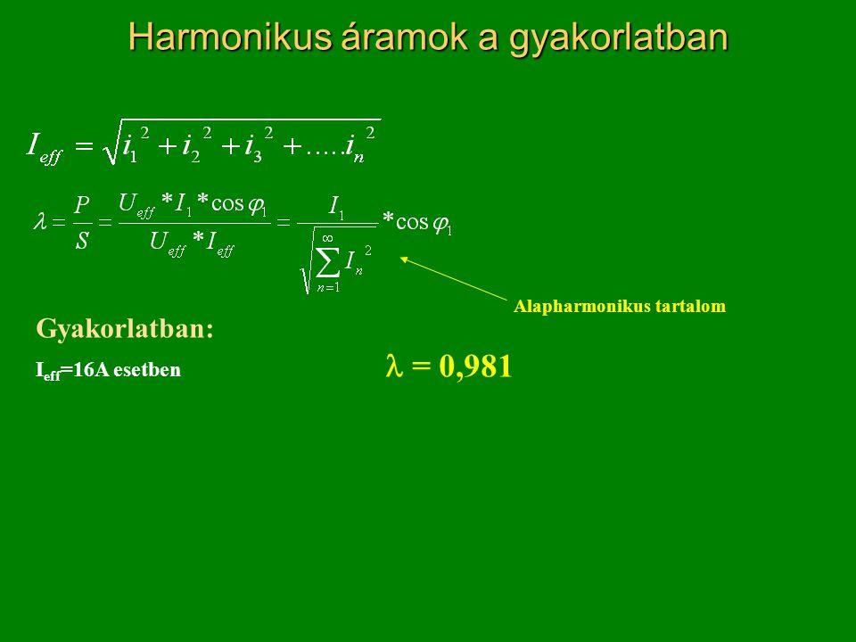 Harmonikus áramok a gyakorlatban
