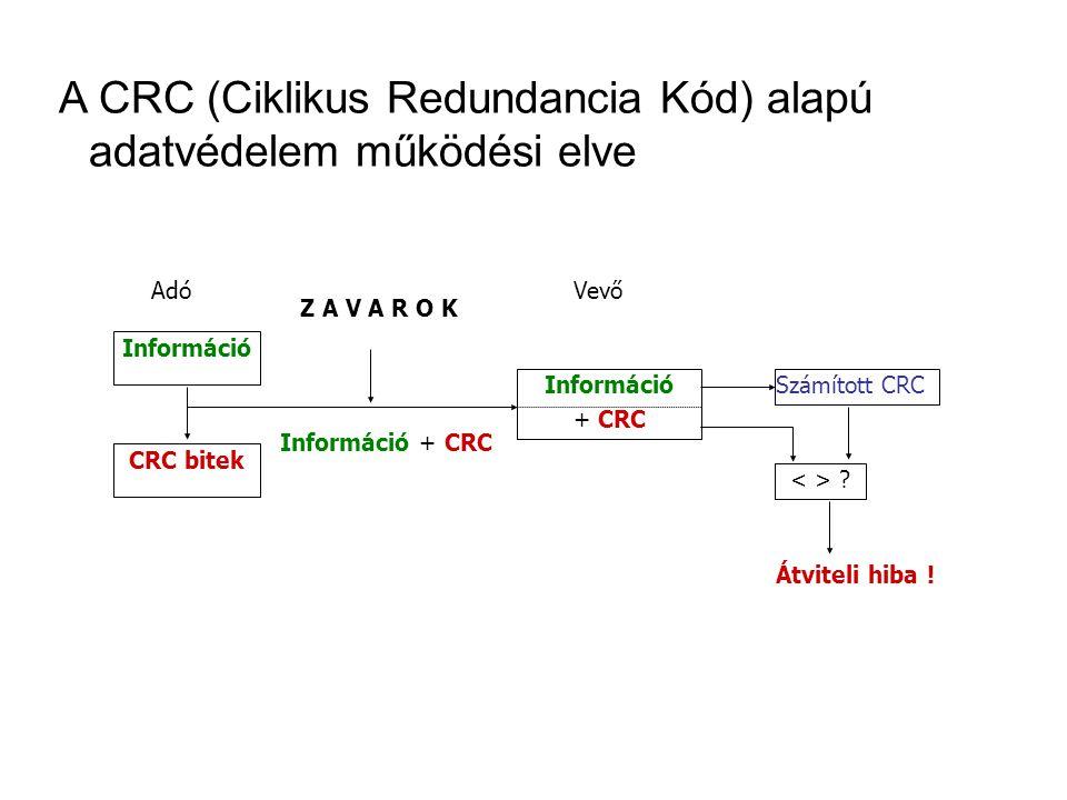 A CRC (Ciklikus Redundancia Kód) alapú adatvédelem működési elve