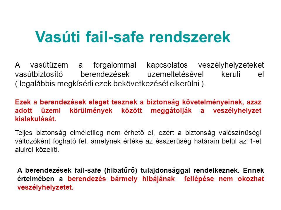 Vasúti fail-safe rendszerek