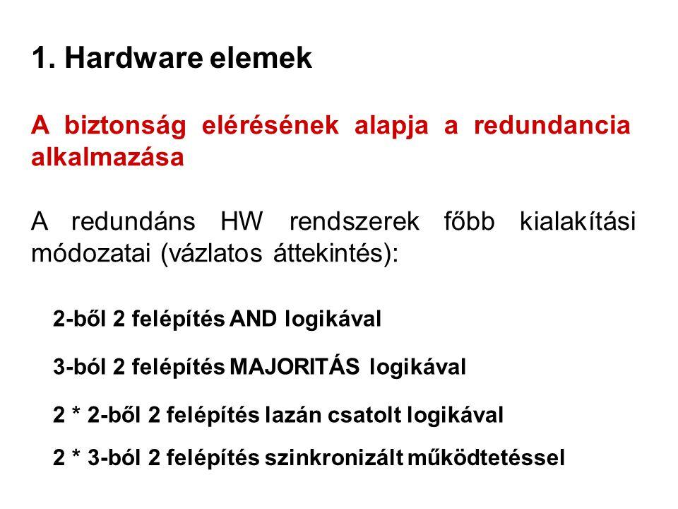 1. Hardware elemek A biztonság elérésének alapja a redundancia alkalmazása.