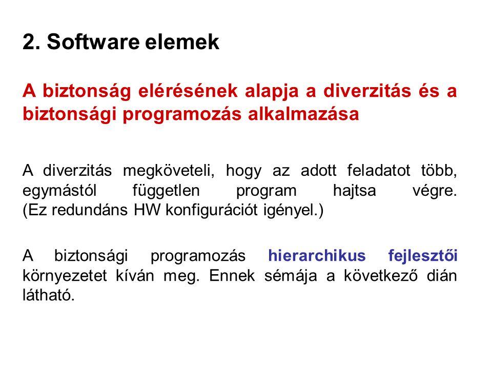 2. Software elemek A biztonság elérésének alapja a diverzitás és a biztonsági programozás alkalmazása.