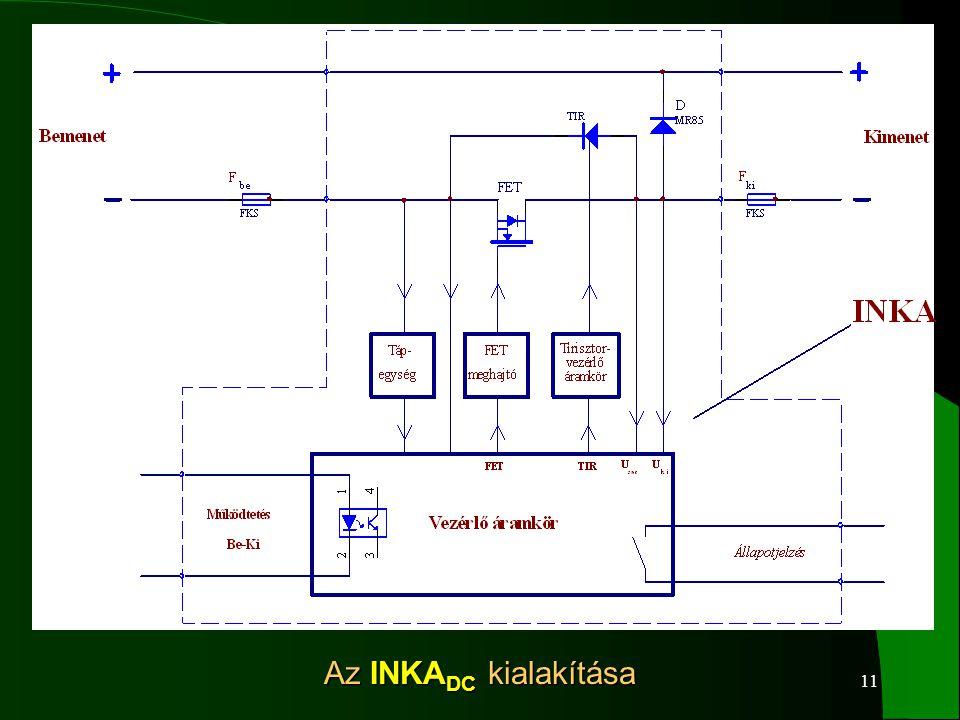 Az INKADC kialakítása