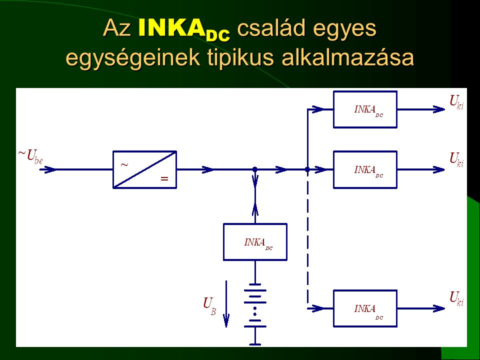 Az INKADC család egyes egységeinek tipikus alkalmazása