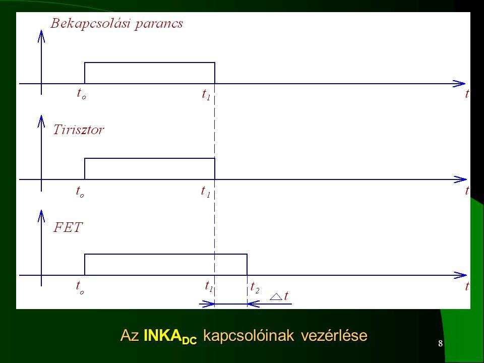 Az INKADC kapcsolóinak vezérlése