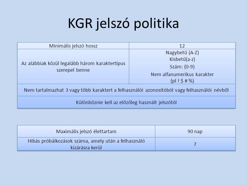 KGR jelszó politika Minimális jelszó hossz 12