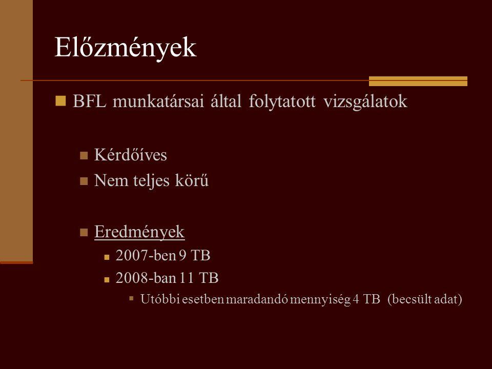 Előzmények BFL munkatársai által folytatott vizsgálatok Kérdőíves