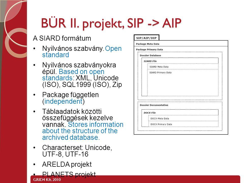 BÜR II. projekt, SIP -> AIP