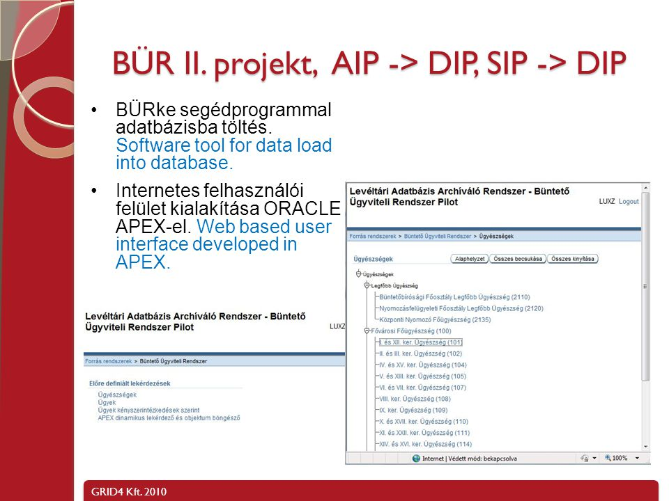 BÜR II. projekt, AIP -> DIP, SIP -> DIP