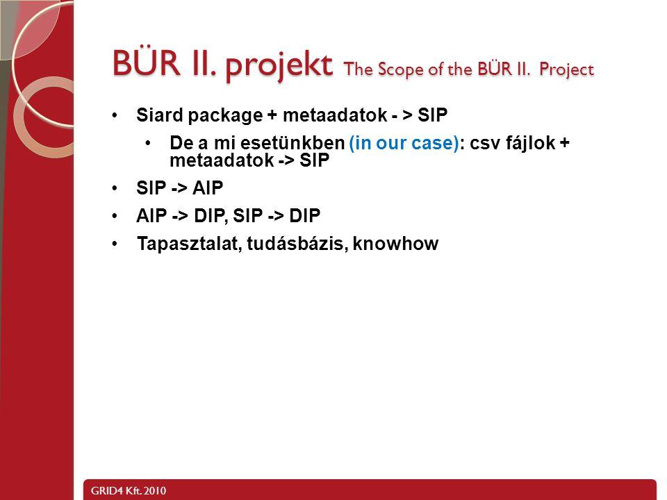 BÜR II. projekt The Scope of the BÜR II. Project