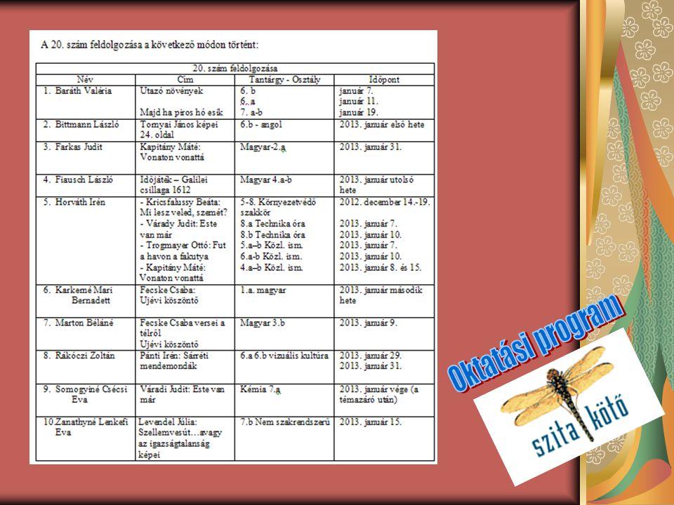 Oktatási program