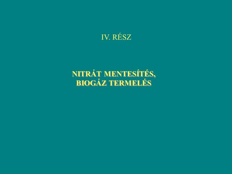 IV. RÉSZ NITRÁT MENTESÍTÉS, BIOGÁZ TERMELÉS
