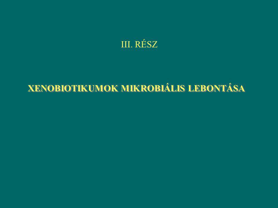 XENOBIOTIKUMOK MIKROBIÁLIS LEBONTÁSA
