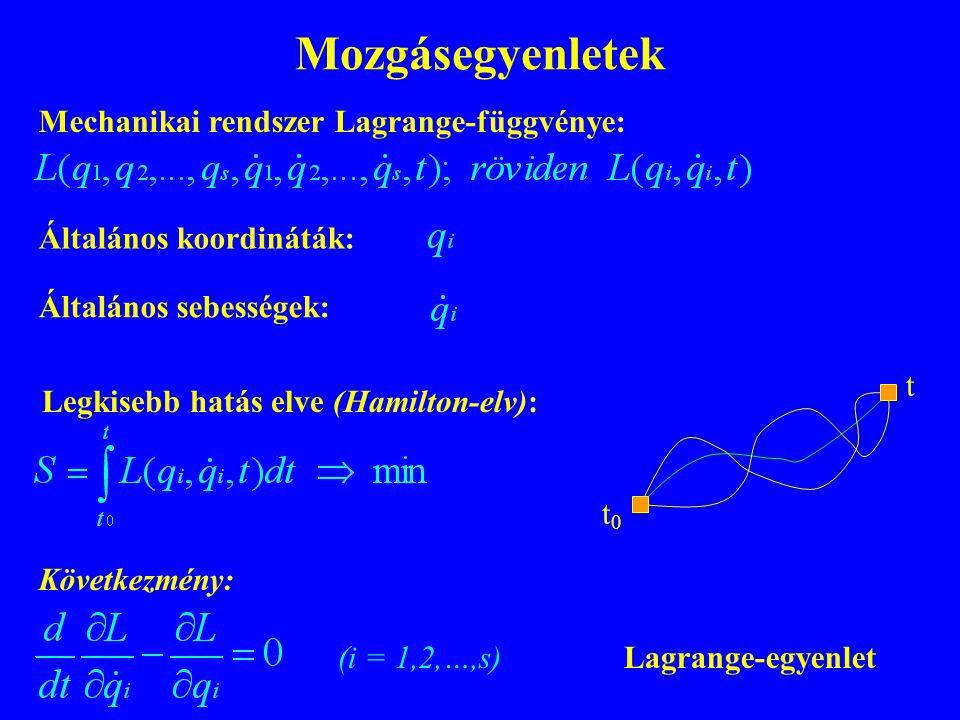 Mozgásegyenletek Mechanikai rendszer Lagrange-függvénye: