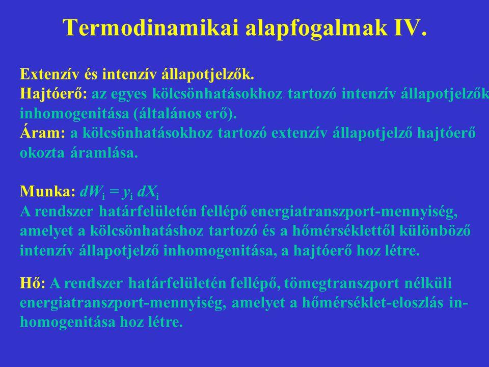 Termodinamikai alapfogalmak IV.