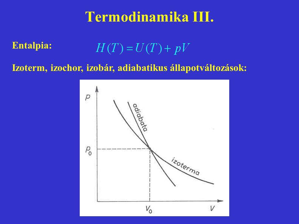 Termodinamika III. Entalpia: