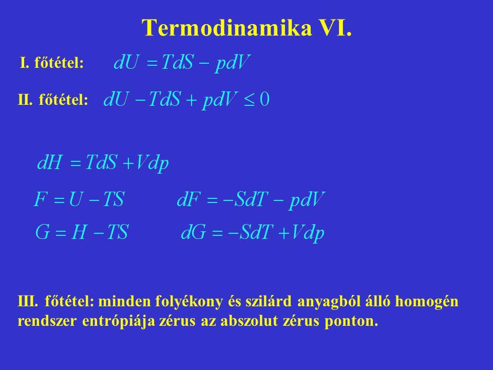 Termodinamika VI. I. főtétel: II. főtétel: