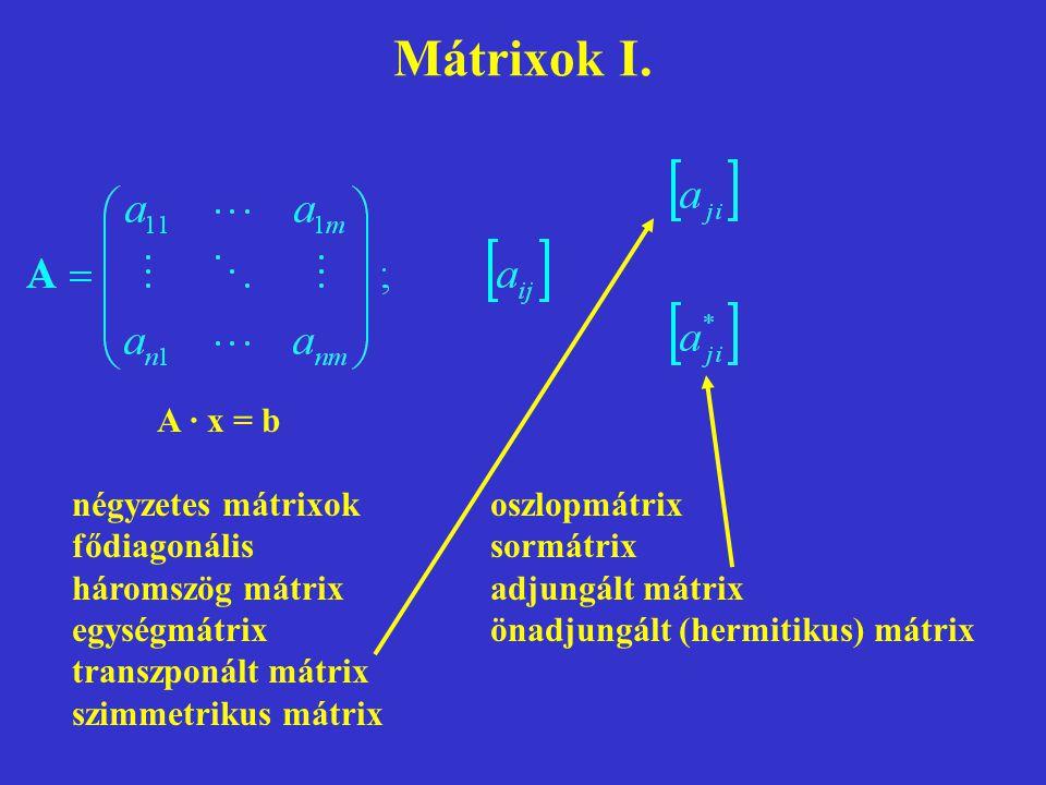 Mátrixok I. A · x = b négyzetes mátrixok oszlopmátrix