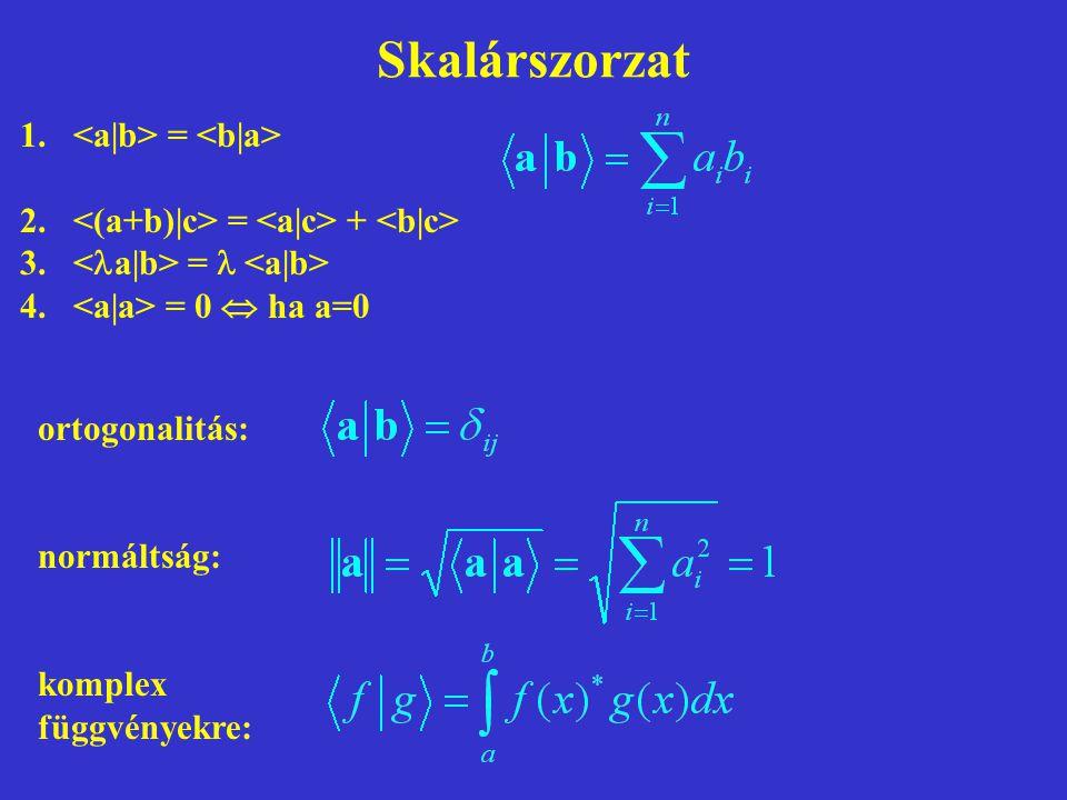 Skalárszorzat <a|b> = <b|a>