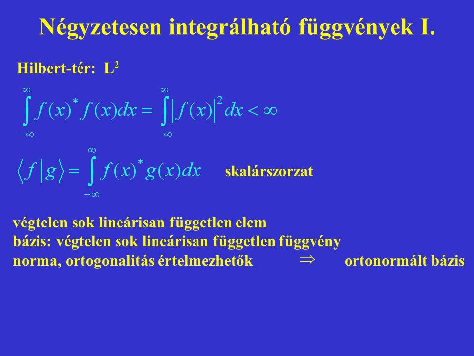 Négyzetesen integrálható függvények I.