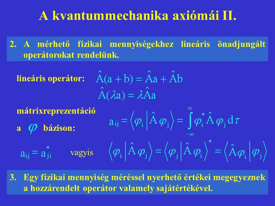 A kvantummechanika axiómái II.