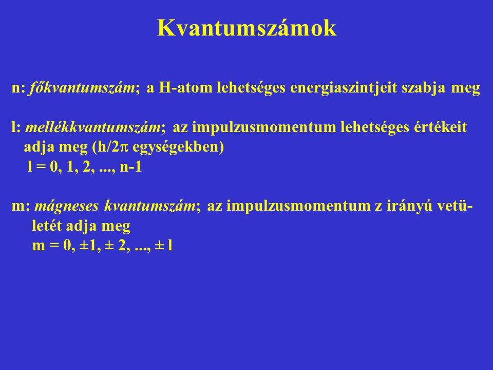 Kvantumszámok n: főkvantumszám; a H-atom lehetséges energiaszintjeit szabja meg. l: mellékkvantumszám; az impulzusmomentum lehetséges értékeit.