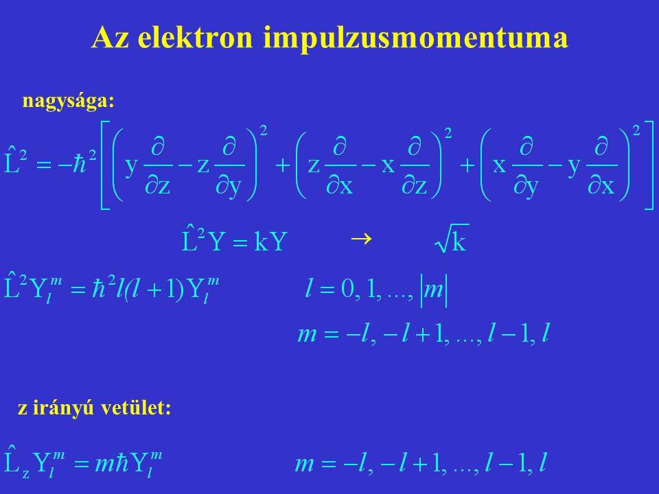 Az elektron impulzusmomentuma