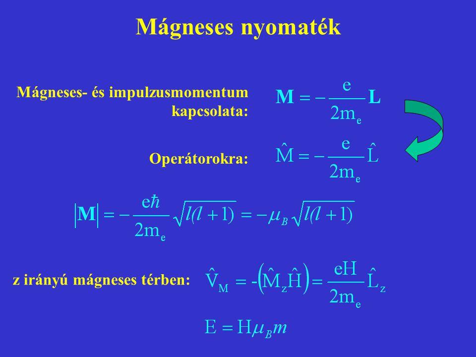Mágneses nyomaték Mágneses- és impulzusmomentum kapcsolata:
