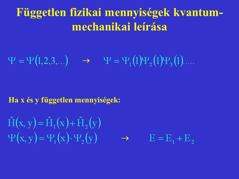 Független fizikai mennyiségek kvantum-mechanikai leírása