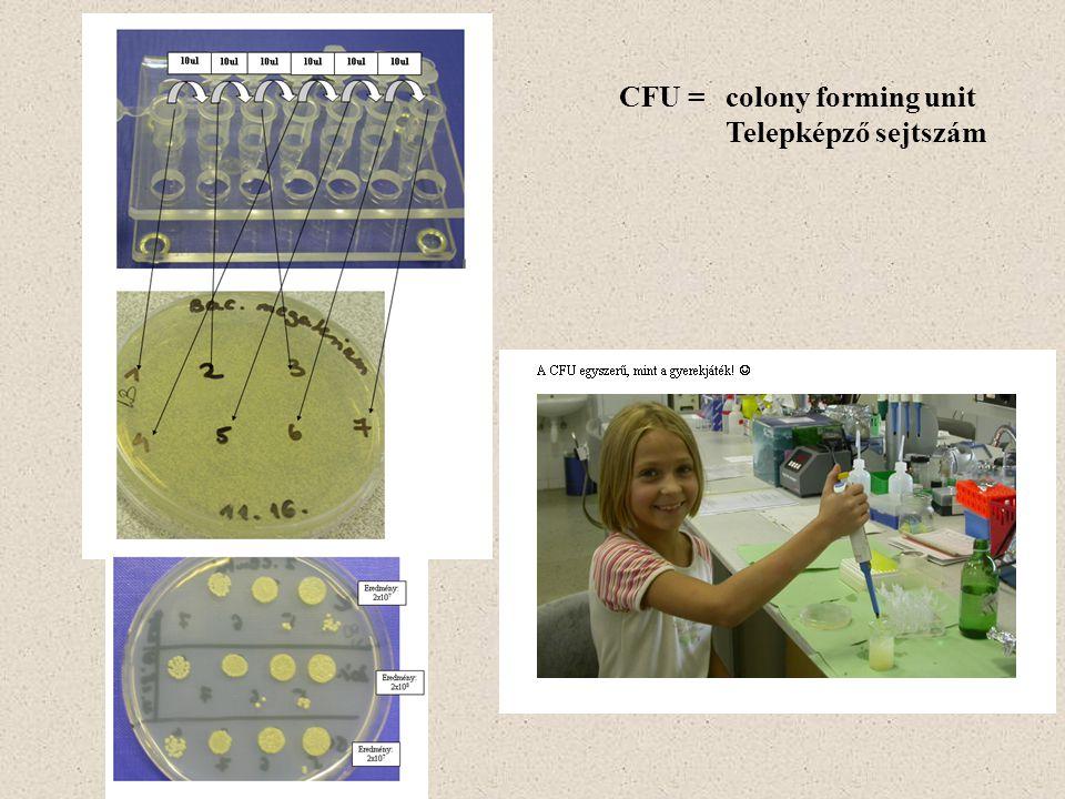 CFU = colony forming unit