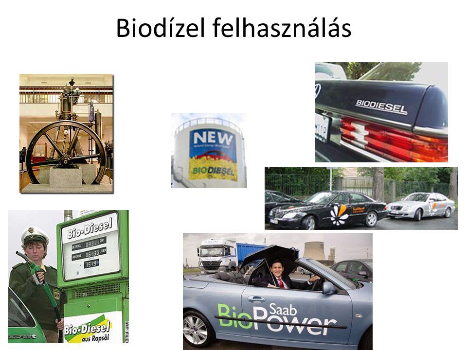Biodízel felhasználás