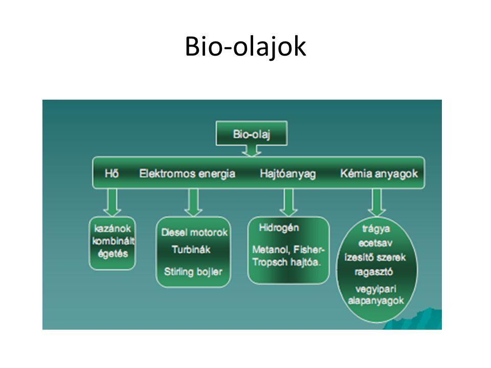 Bio-olajok
