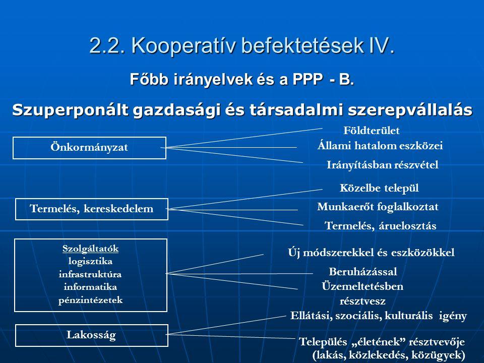 2.2. Kooperatív befektetések IV.