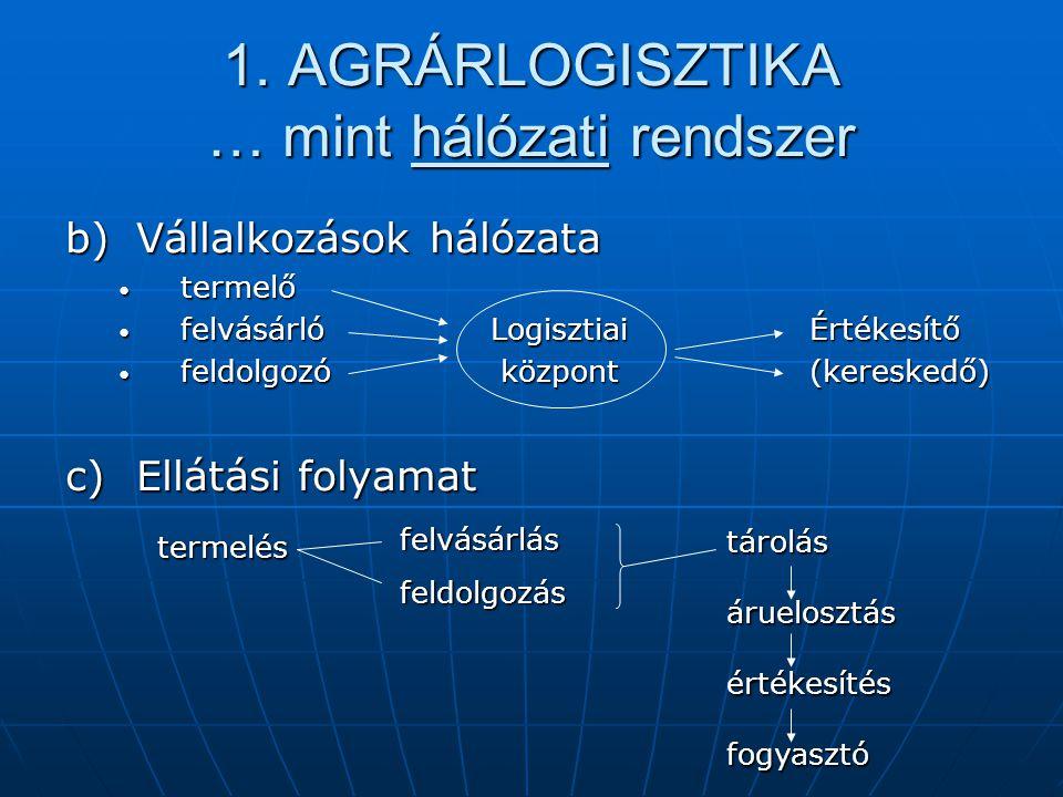 1. AGRÁRLOGISZTIKA … mint hálózati rendszer