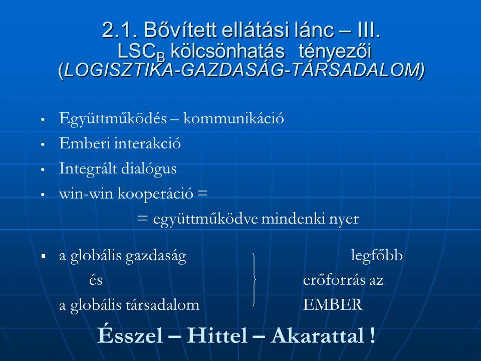 Ésszel – Hittel – Akarattal !