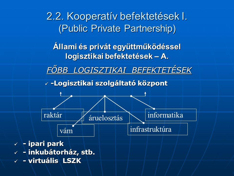 2.2. Kooperatív befektetések I. (Public Private Partnership)