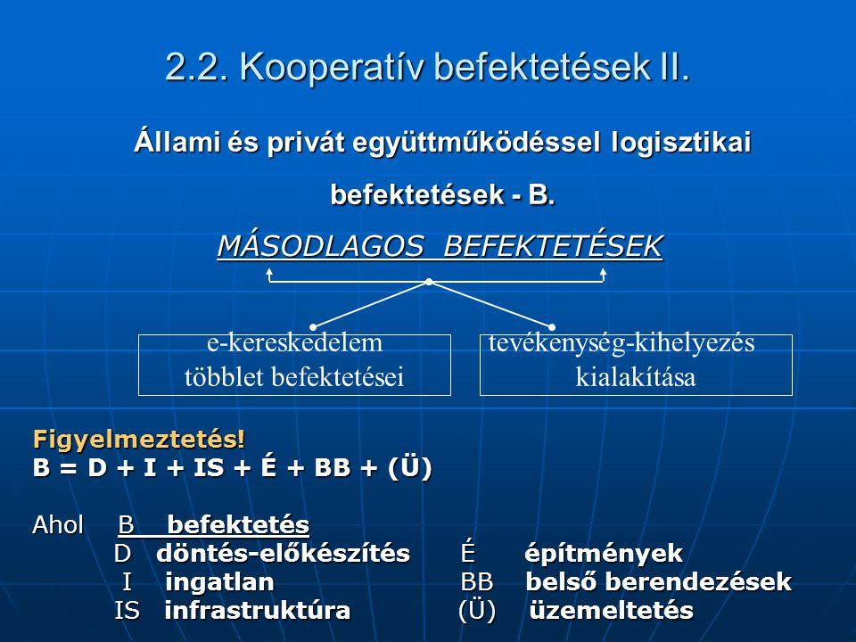 2.2. Kooperatív befektetések II.