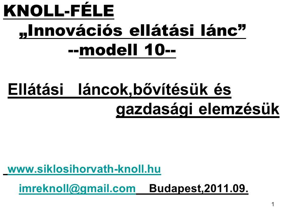 """KNOLL-FÉLE """"Innovációs ellátási lánc --modell 10-- Ellátási láncok,bővítésük és gazdasági elemzésük www.siklosihorvath-knoll.hu imreknoll@gmail.com Budapest,2011.09."""