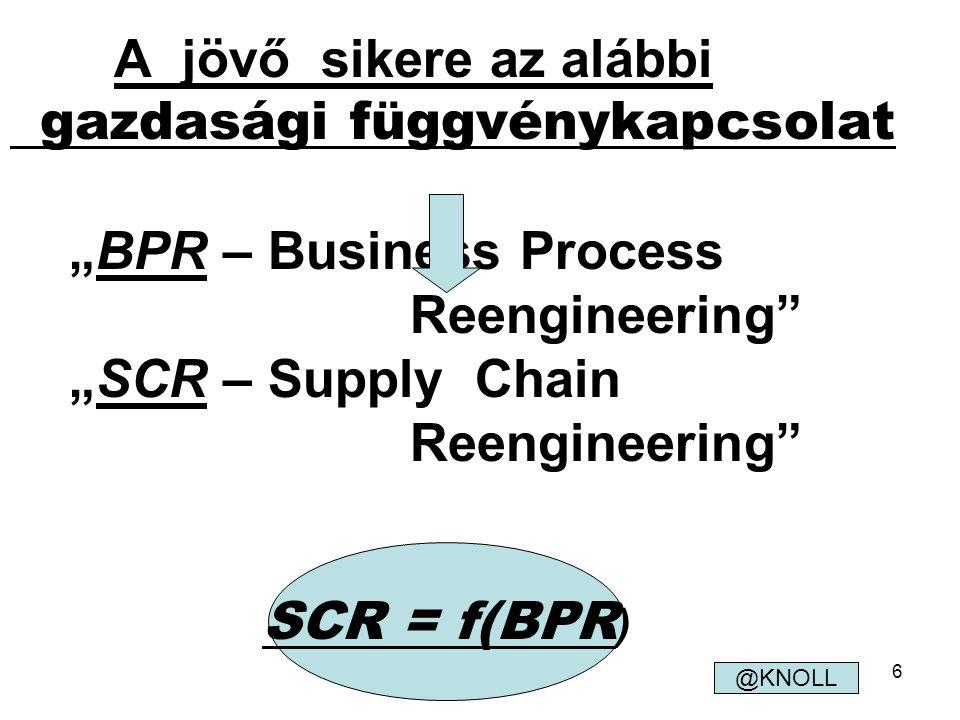 """Kölcsönhatás és függvény-kapcsolat """"BPR – Business Process A jövő sikere az alábbi gazdasági függvénykapcsolat """"BPR – Business Process Reengineering """"SCR – Supply Chain Reengineering"""