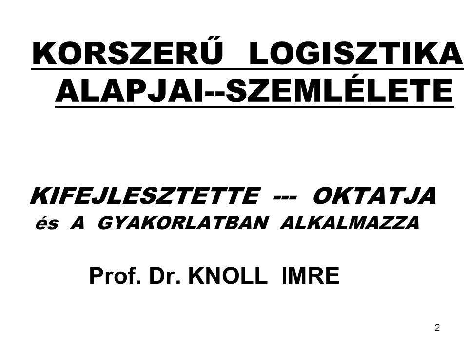 KORSZERŰ LOGISZTIKA ALAPJAI--SZEMLÉLETE