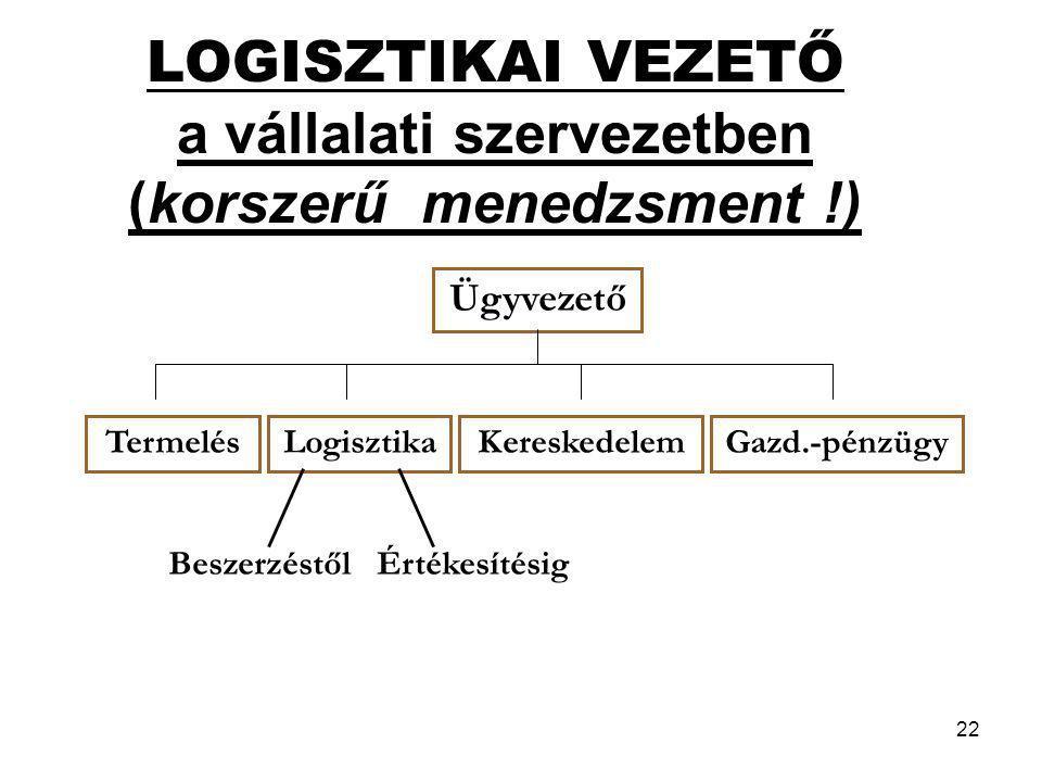 LOGISZTIKAI VEZETŐ a vállalati szervezetben (korszerű menedzsment !)
