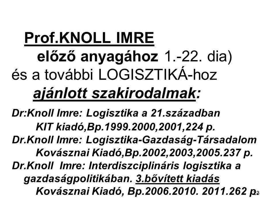 Prof. KNOLL IMRE előző anyagához 1. -22