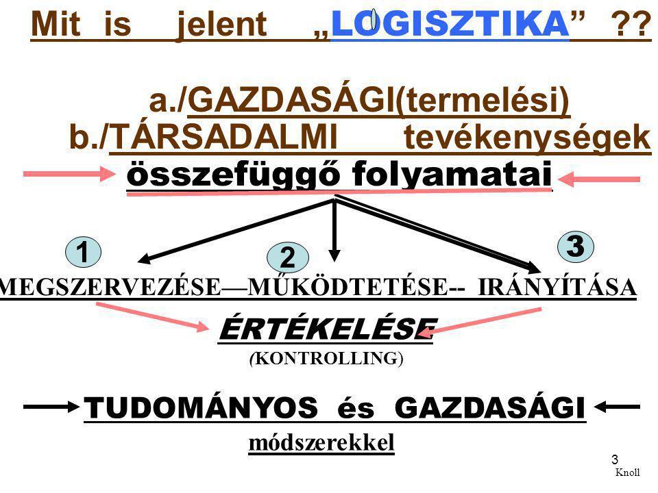 """Mit is jelent """"LOGISZTIKA . a. /GAZDASÁGI(termelési) b"""